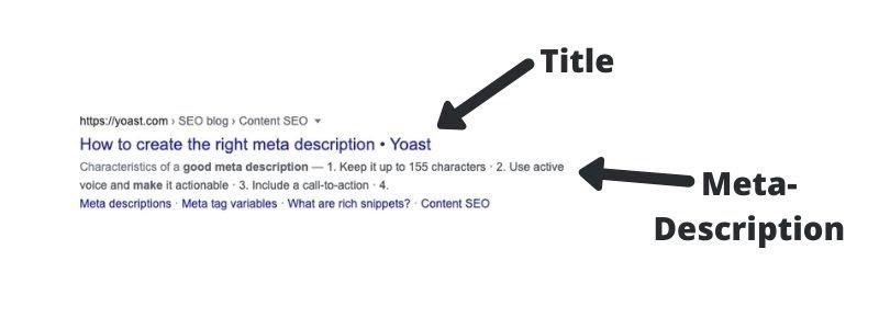 Meta-description example (SEO Strategy for Writers)